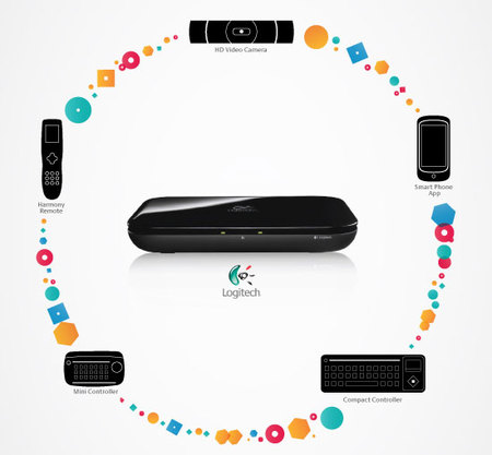 Logitech Revue set top box 1 thumb 450x417