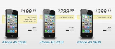 Iphone 4 Cdma Unlock Sprint