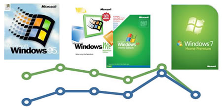 cheap windows 7