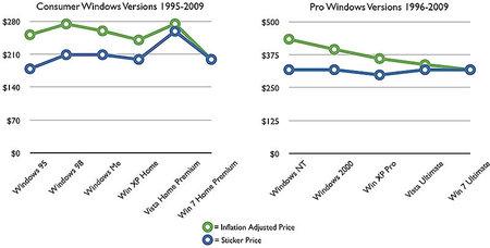 cheap_windows-7_1.jpg