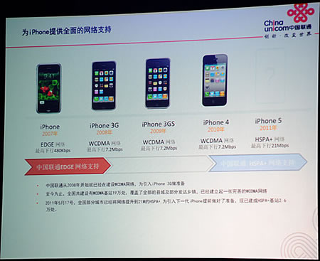 iPhone 5 China Unicom