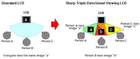 sharp2.jpg