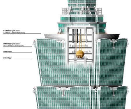 skyscraper_stabilising_ball4.jpg