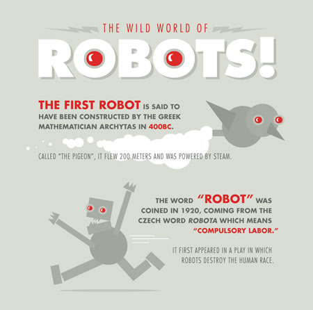 20 facts about Robots – Infographic