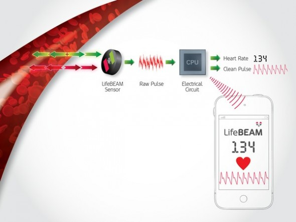 lifebeam-1