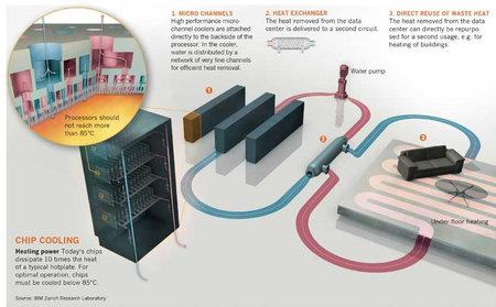 IBM-supercomputer-2.jpg