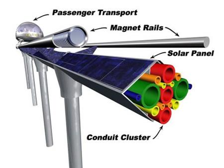 Interstate_Traveler_Rail_Cluster.jpg