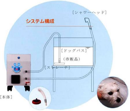 bubble_bath_dog.jpg