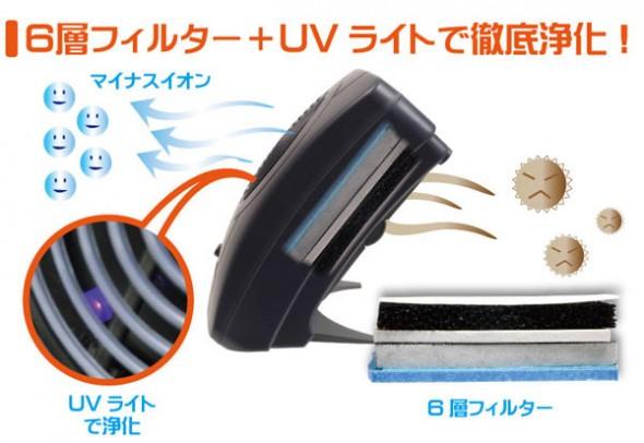 thanko-usb-air-purifier